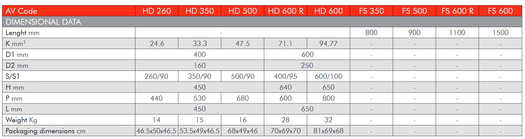 Eurocable AV HD500 Τύμπανο Περιέλιξης Καλωδίων